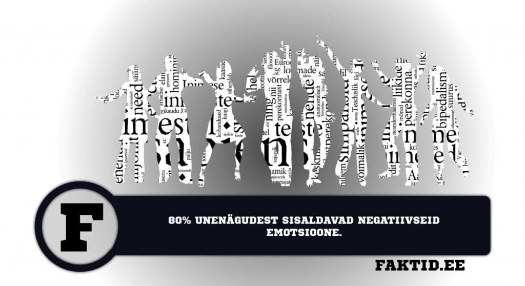 80% UNENÄGUDEST SISALDAVAD NEGATIIVSEID EMOTSIOONE. inimene 124 1024x558