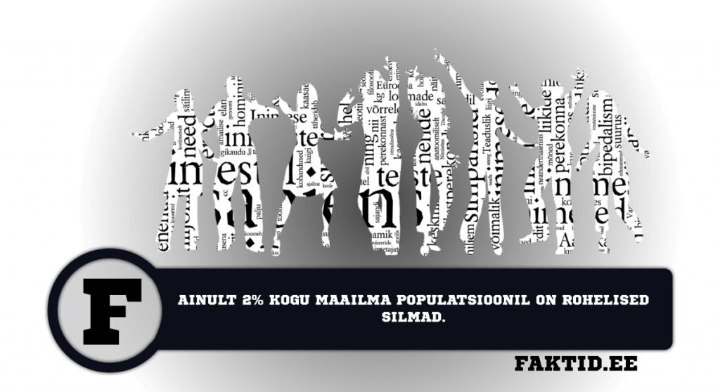 AINULT 2% KOGU MAAILMA POPULATSIOONIST ON ROHELISED SILMAD. inimene 83 1024x558