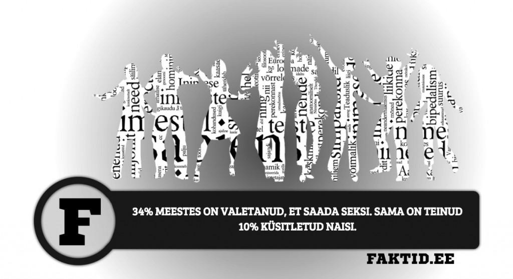 34% MEESTES ON VALETANUD, ET SAADA SEKSI. SAMA ON TEINUD 10% KÜSITLETUD NAISI inimene 165 1024x558