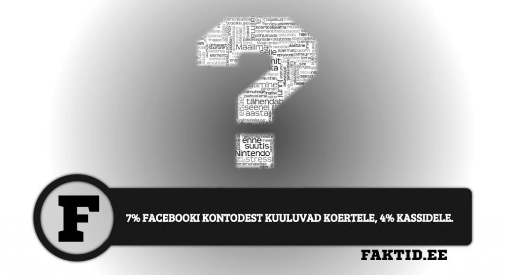 7% FACEBOOKI KONTODEST KUULUVAD KOERTELE, 4% KASSIDELE. varia 116 1024x558