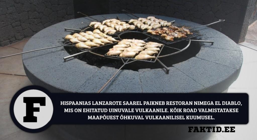 HISPAANIAS LANZAROTE SAAREL PAIKNEB RESTORAN NIMEGA EL DIABLO, MIS ON EHITATUD UINUVALE VULKAANILE. KÕIK ROAD VALMISTATAKSE MAAPÕUEST ÕHKUVAL VULKAANILISEL KUUMUSEL. Restoran El Diablo 1024x558